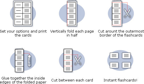 A 6-step cartoon illustrating the use of the vertical fold technique for making two-sided flashcards from one-sided printouts.